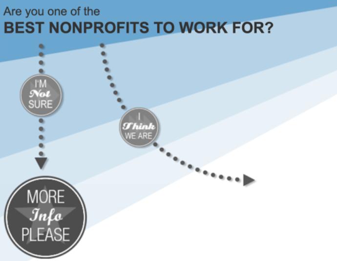 best-nonprofits-register
