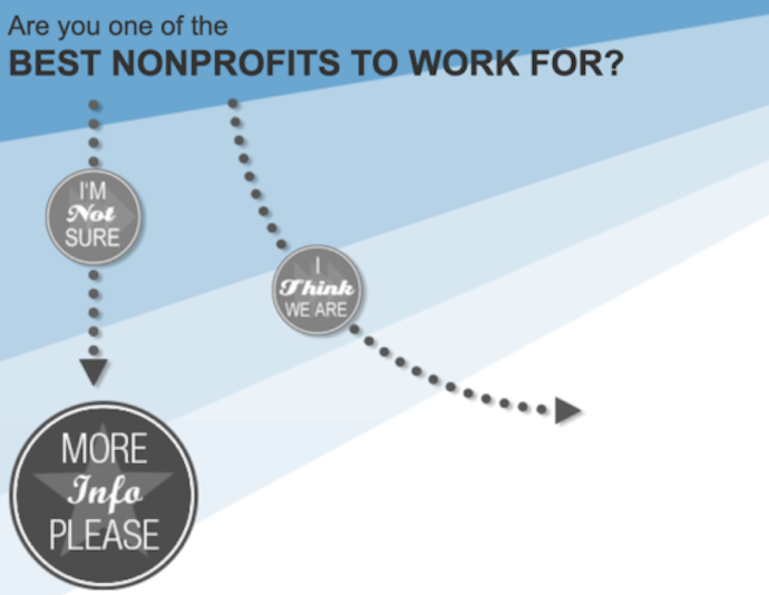 best-nonprofits